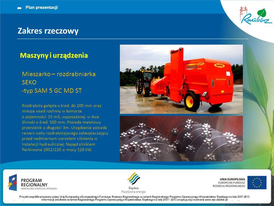 Zakres rzeczowy Plan prezentacji Maszyny i urządzenia Mieszarko – rozdrabniarka SEKO -typ SAM 5 GC MD ST Rozdrabnia gałęzie o śred. do 200 mm oraz mie