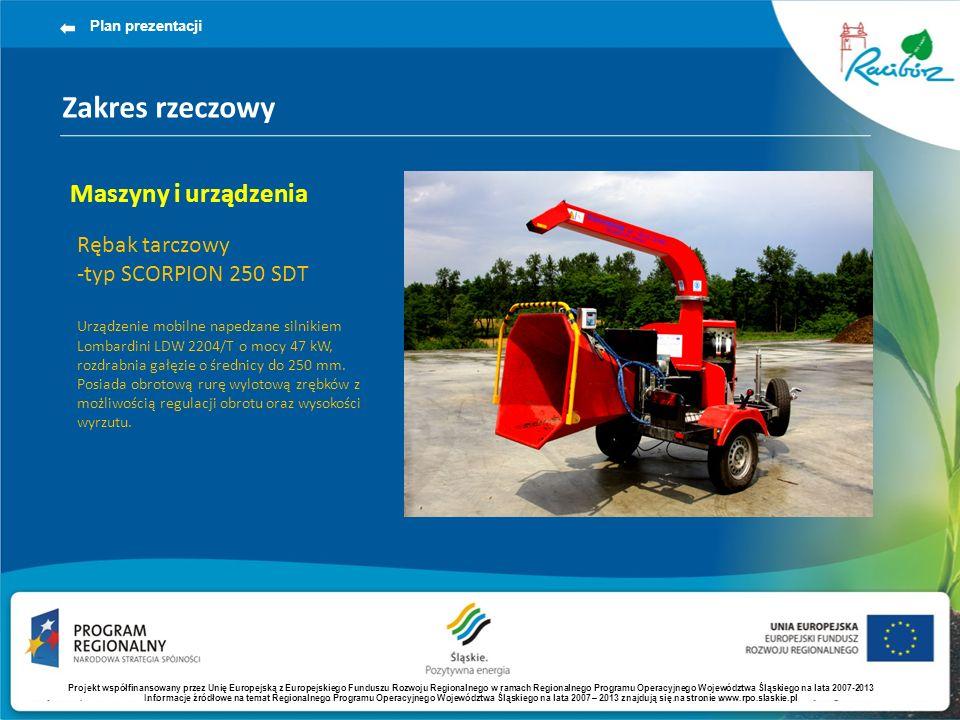 Zakres rzeczowy Plan prezentacji Maszyny i urządzenia Rębak tarczowy -typ SCORPION 250 SDT Urządzenie mobilne napedzane silnikiem Lombardini LDW 2204/
