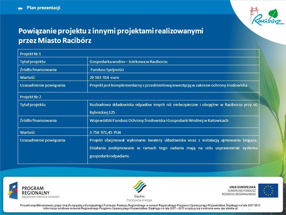 Powiązanie projektu z innymi projektami realizowanymi przez Miasto Racibórz Plan prezentacji Projekt Nr 1 Tytuł projektuGospodarka wodno – ściekowa w Raciborzu Źródło finansowania Fundusz Spójności Wartość20 503 914 euro Uzasadnienie powiązaniaProjekt jest komplementarny z przedmiotową inwestycją w zakresie ochrony środowiska Projekt Nr 2 Tytuł projektu Rozbudowa składowiska odpadów innych niż niebezpieczne i obojętne w Raciborzu przy ul.