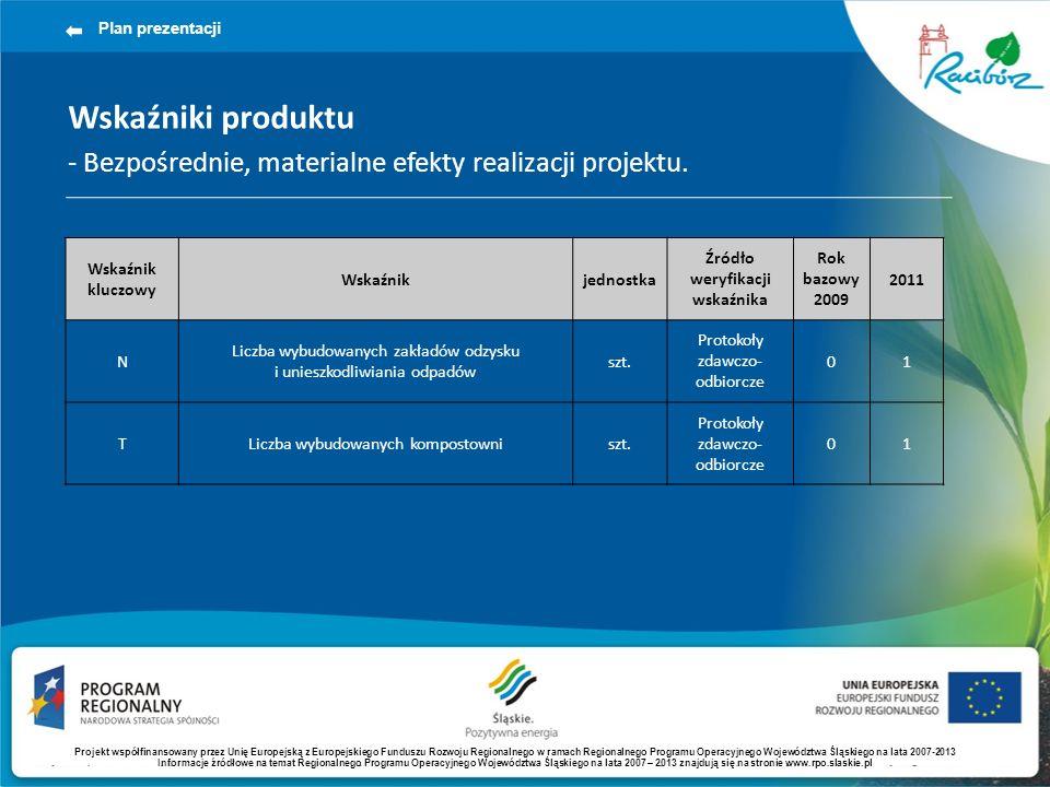 Wskaźniki produktu - Bezpośrednie, materialne efekty realizacji projektu. Plan prezentacji Wskaźnik kluczowy Wskaźnikjednostka Źródło weryfikacji wska