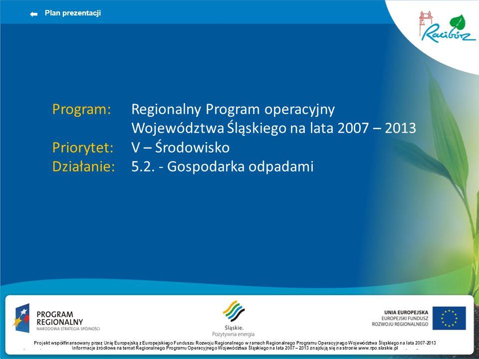 Plan prezentacji Regionalny Program operacyjny Województwa Śląskiego na lata 2007 – 2013 V – Środowisko 5.2. - Gospodarka odpadami Program: Priorytet: