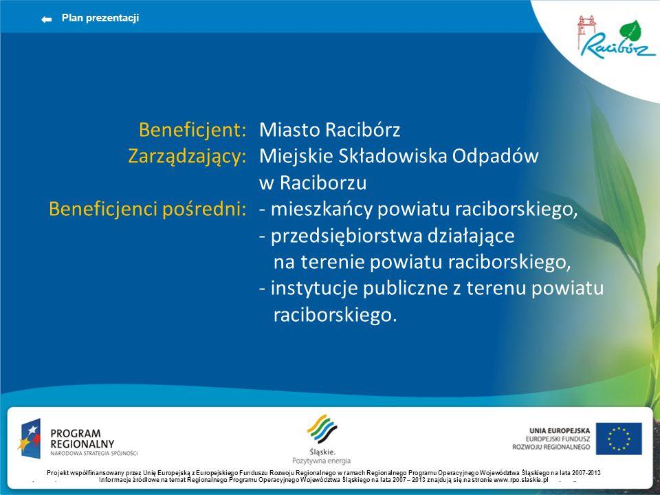 Plan prezentacji Miasto Racibórz Miejskie Składowiska Odpadów w Raciborzu - mieszkańcy powiatu raciborskiego, - przedsiębiorstwa działające na terenie powiatu raciborskiego, - instytucje publiczne z terenu powiatu raciborskiego.
