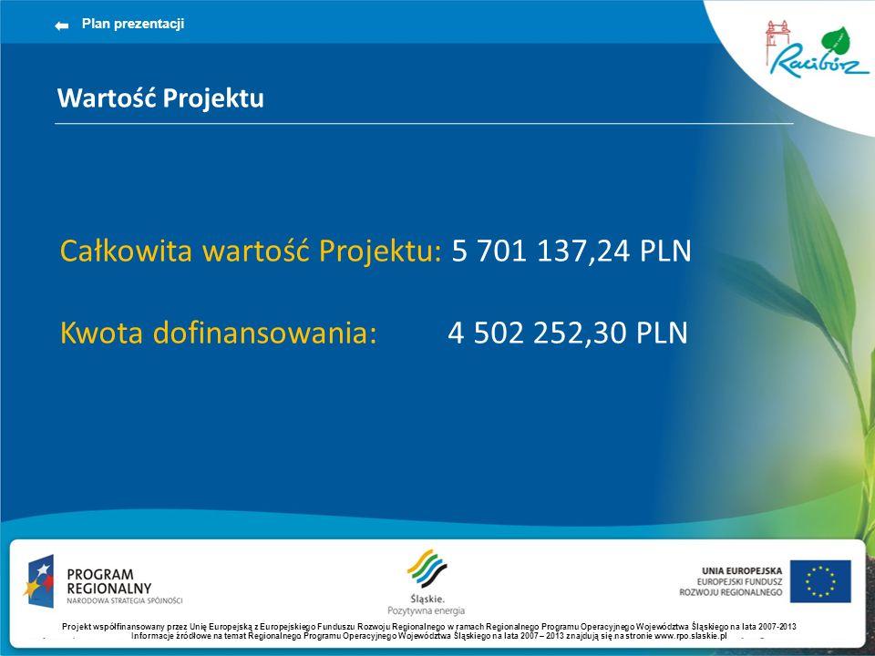 Wartość Projektu Plan prezentacji Całkowita wartość Projektu: 5 701 137,24 PLN Kwota dofinansowania: 4 502 252,30 PLN Projekt współfinansowany przez U