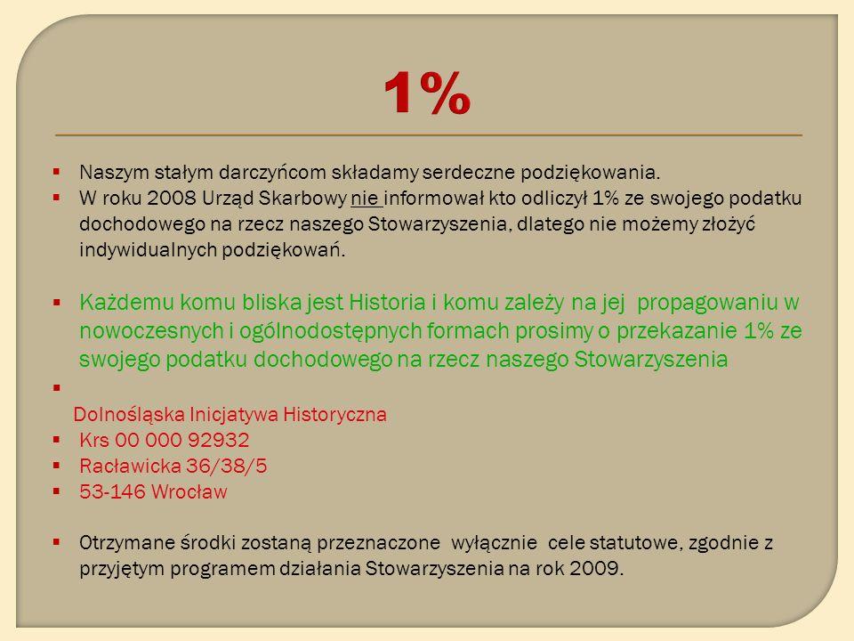 Wizualizacja wystawy, która ma powstać na 65 rocznicę Powstania Warszawskiego