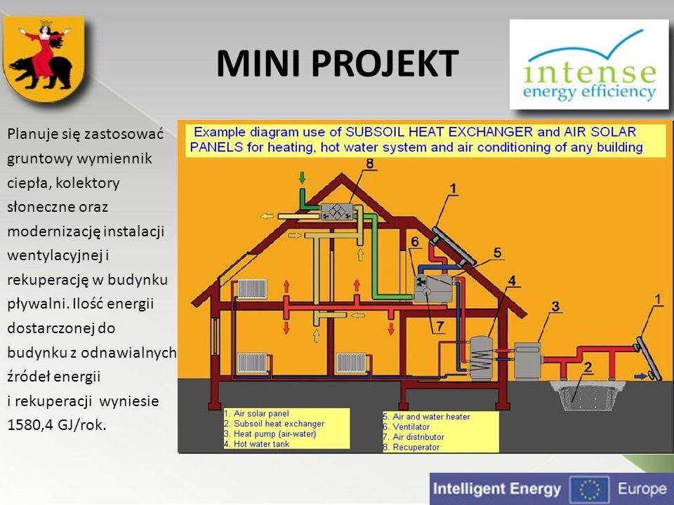 MINI PROJEKT Planuje się zastosować gruntowy wymiennik ciepła, kolektory słoneczne oraz modernizację instalacji wentylacyjnej i rekuperację w budynku