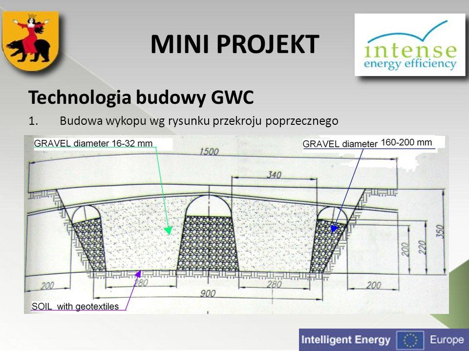 MINI PROJEKT Technologia budowy GWC 1.Budowa wykopu wg rysunku przekroju poprzecznego
