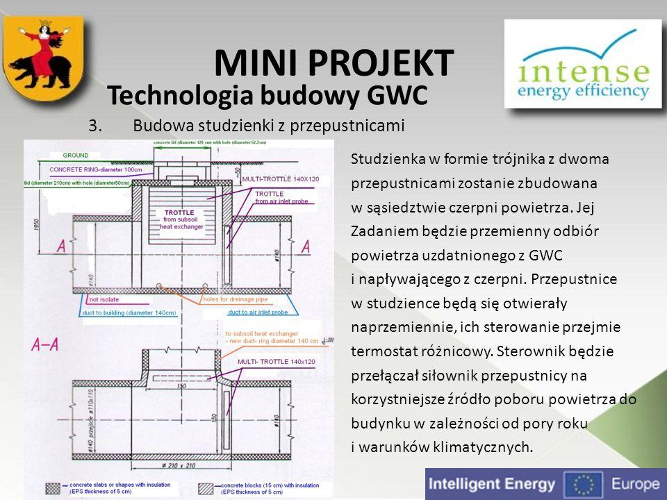 MINI PROJEKT Technologia budowy GWC 3.Budowa studzienki z przepustnicami Studzienka w formie trójnika z dwoma przepustnicami zostanie zbudowana w sąsi
