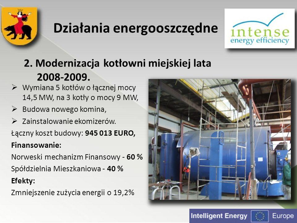 Działania energooszczędne Wymiana 5 kotłów o łącznej mocy 14,5 MW, na 3 kotły o mocy 9 MW, Budowa nowego komina, Zainstalowanie ekomizerów. Łączny kos
