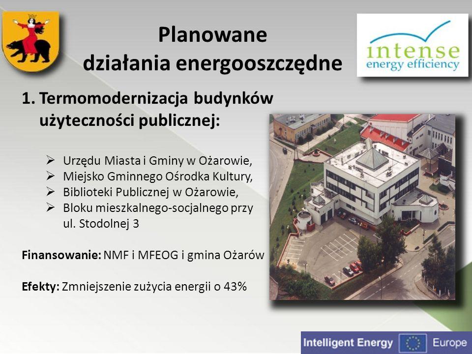 2.Budowa energooszczędnego budynku zaplecza sportowego przy stadionie miejskim w Ożarowie.