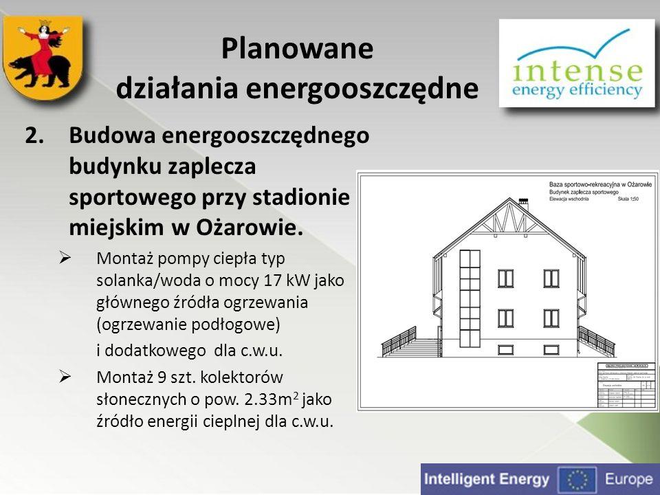 2.Budowa energooszczędnego budynku zaplecza sportowego przy stadionie miejskim w Ożarowie. Montaż pompy ciepła typ solanka/woda o mocy 17 kW jako głów