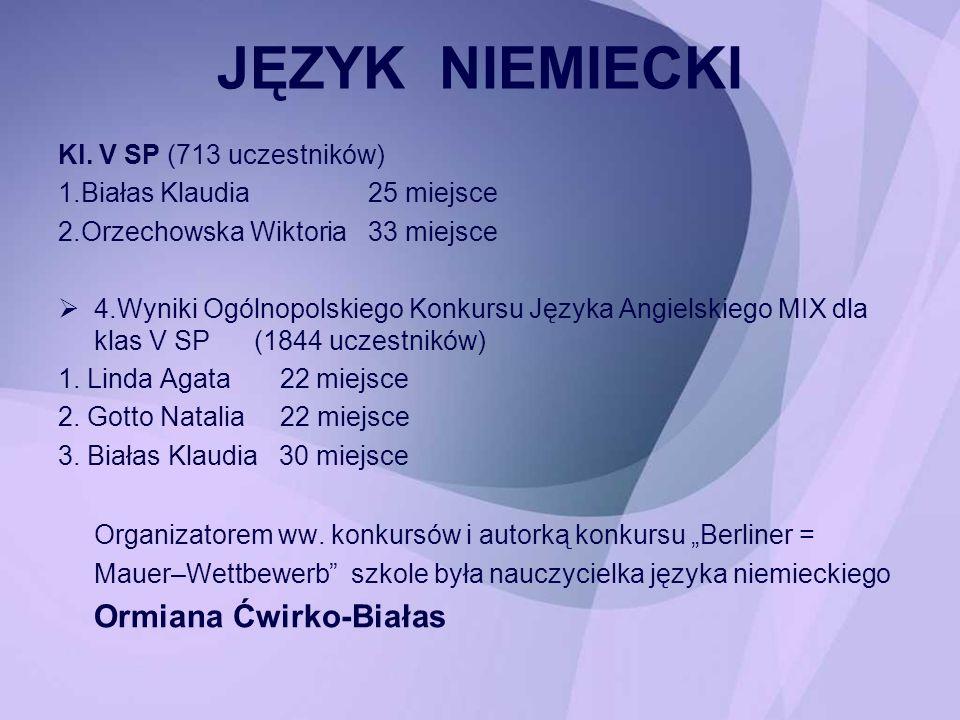 Kl. V SP (713 uczestników) 1.Białas Klaudia 25 miejsce 2.Orzechowska Wiktoria 33 miejsce 4.Wyniki Ogólnopolskiego Konkursu Języka Angielskiego MIX dla