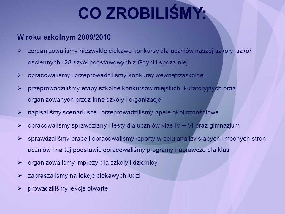 W roku szkolnym 2009/2010 zorganizowaliśmy niezwykle ciekawe konkursy dla uczniów naszej szkoły, szkół ościennych i 28 szkół podstawowych z Gdyni i sp