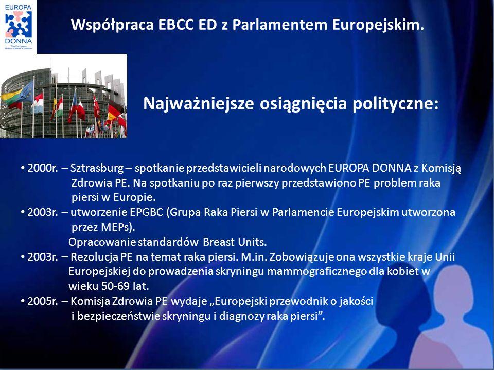 Współpraca EBCC ED z Parlamentem Europejskim.Najważniejsze osiągnięcia polityczne: 2000r.