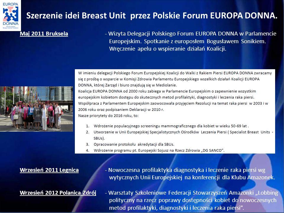 Maj 2011 Bruksela- Wizyta Delegacji Polskiego Forum EUROPA DONNA w Parlamencie Europejskim.
