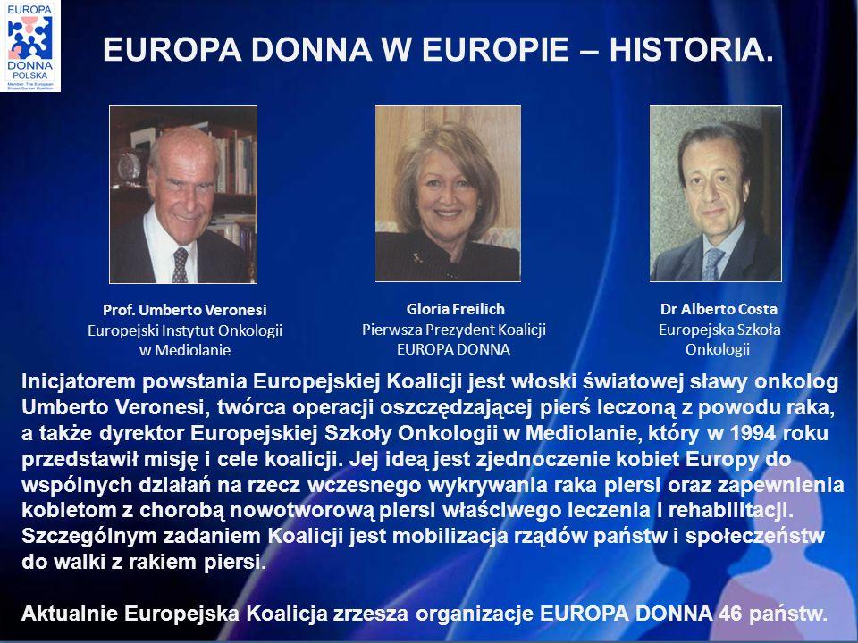 EBCC EUROPA DONNA od 2001r.
