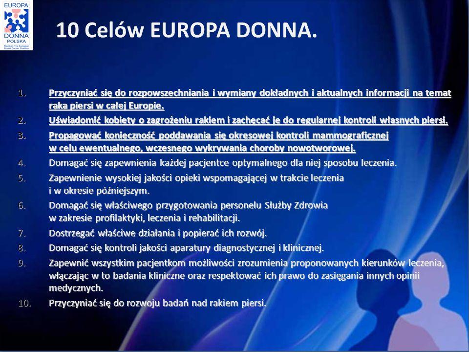 Najważniejsze osiągnięcia polityczne: Deklaracja Nr 71/2009 Deklaracja wzywa państwa członkowskie i Komisję Zdrowia PE do następujących czynności: Państwa członkowskie do wprowadzenia ogólnokrajowego badania piersi, zgodnie z wytycznymi UE.
