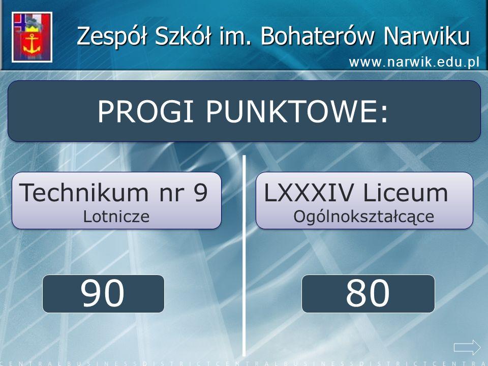 Zespół Szkół im. Bohaterów Narwiku PROGI PUNKTOWE: PROGI PUNKTOWE: www.narwik.edu.pl LXXXIV Liceum Ogólnokształcące LXXXIV Liceum Ogólnokształcące Tec