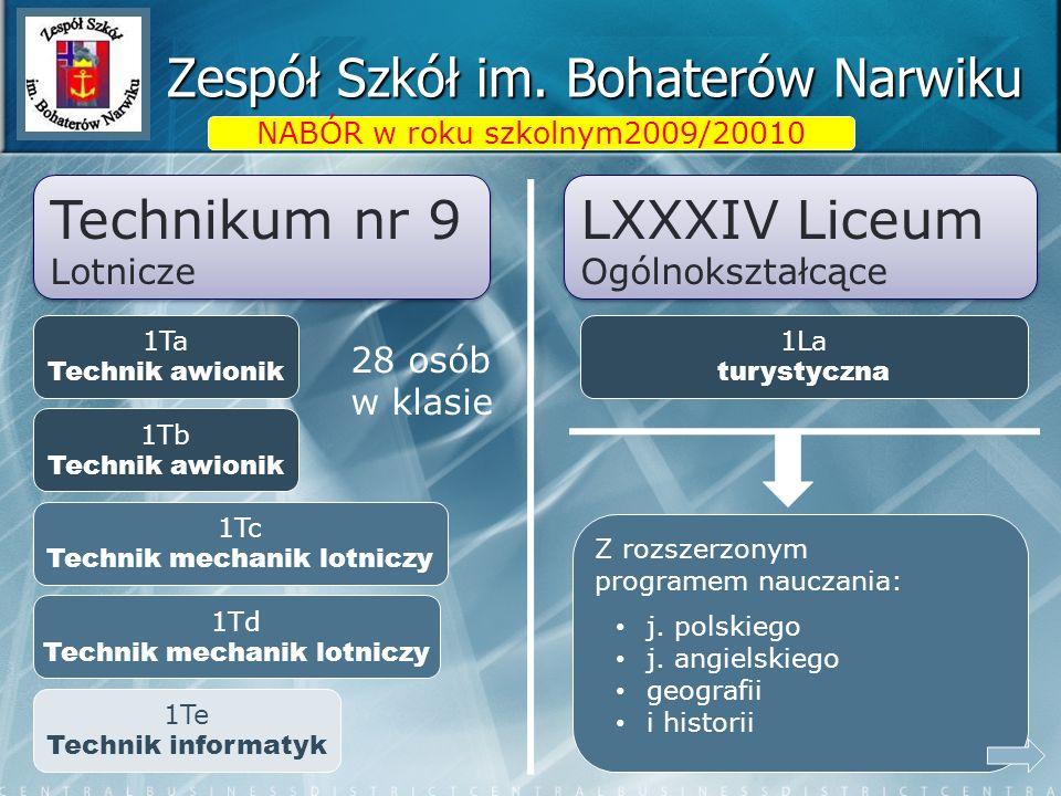 Zespół Szkół im. Bohaterów Narwiku LXXXIV Liceum Ogólnokształcące LXXXIV Liceum Ogólnokształcące Technikum nr 9 Lotnicze Technikum nr 9 Lotnicze 1La t