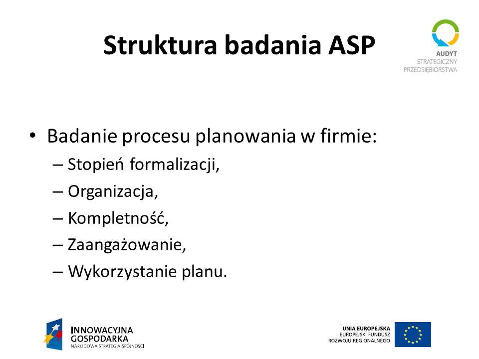 Struktura badania ASP Badanie procesu planowania w firmie: – Stopień formalizacji, – Organizacja, – Kompletność, – Zaangażowanie, – Wykorzystanie plan