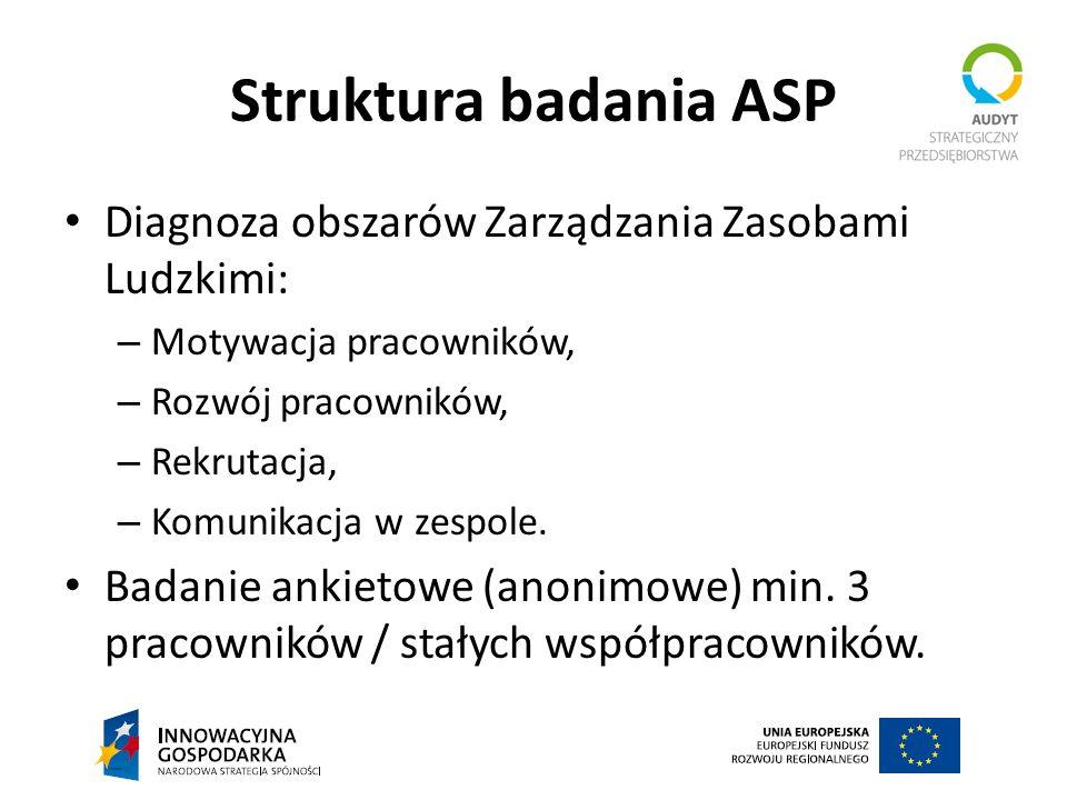 Struktura badania ASP Diagnoza obszarów Zarządzania Zasobami Ludzkimi: – Motywacja pracowników, – Rozwój pracowników, – Rekrutacja, – Komunikacja w ze