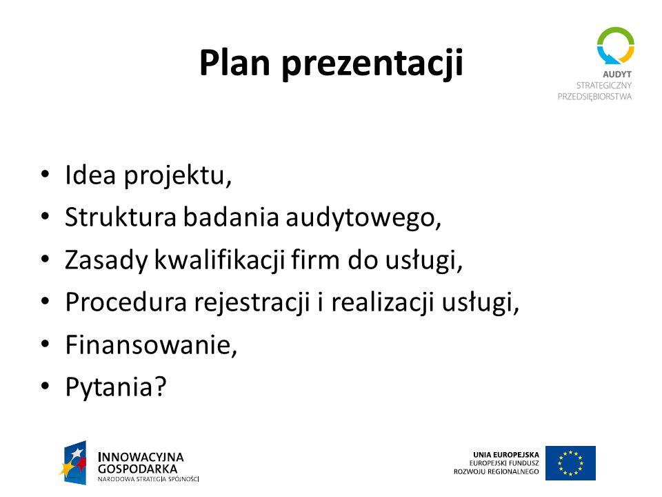 Plan prezentacji Idea projektu, Struktura badania audytowego, Zasady kwalifikacji firm do usługi, Procedura rejestracji i realizacji usługi, Finansowa