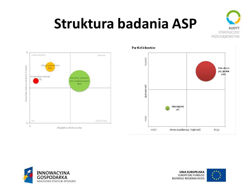 Tomasz Szulc tel. 535 37 91 91, 32 339 31 10 e-mail: asp@arl.pl, t.szulc@arl.pl