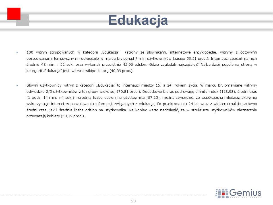 53 Edukacja 100 witryn zgrupowanych w kategorii Edukacja (strony ze słownikami, internetowe encyklopedie, witryny z gotowymi opracowaniami tematycznymi) odwiedziło w marcu br.