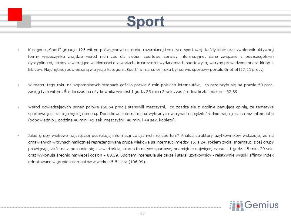 57 Sport Kategoria Sport grupuje 125 witryn poświęconych szeroko rozumianej tematyce sportowej.