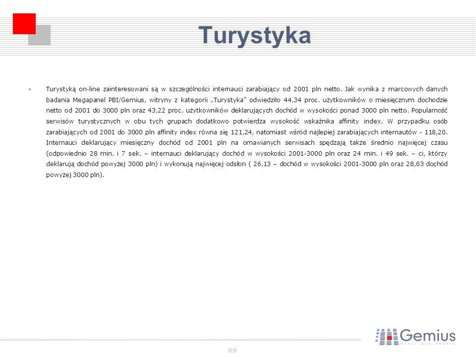 69 Turystyka Turystyką on-line zainteresowani są w szczególności internauci zarabiający od 2001 pln netto.