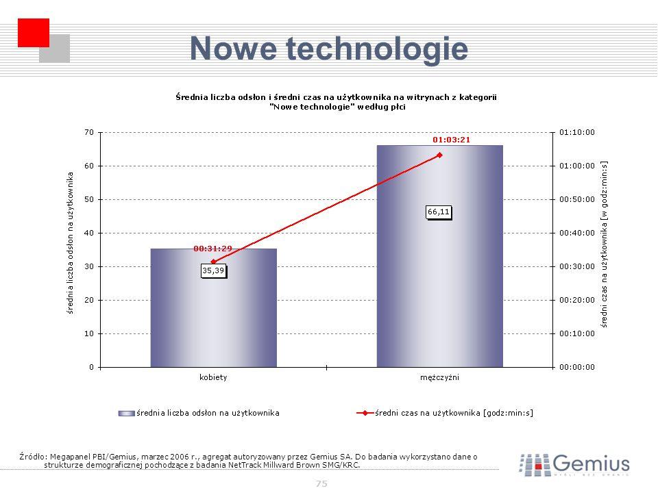 75 Nowe technologie Źródło: Megapanel PBI/Gemius, marzec 2006 r., agregat autoryzowany przez Gemius SA.