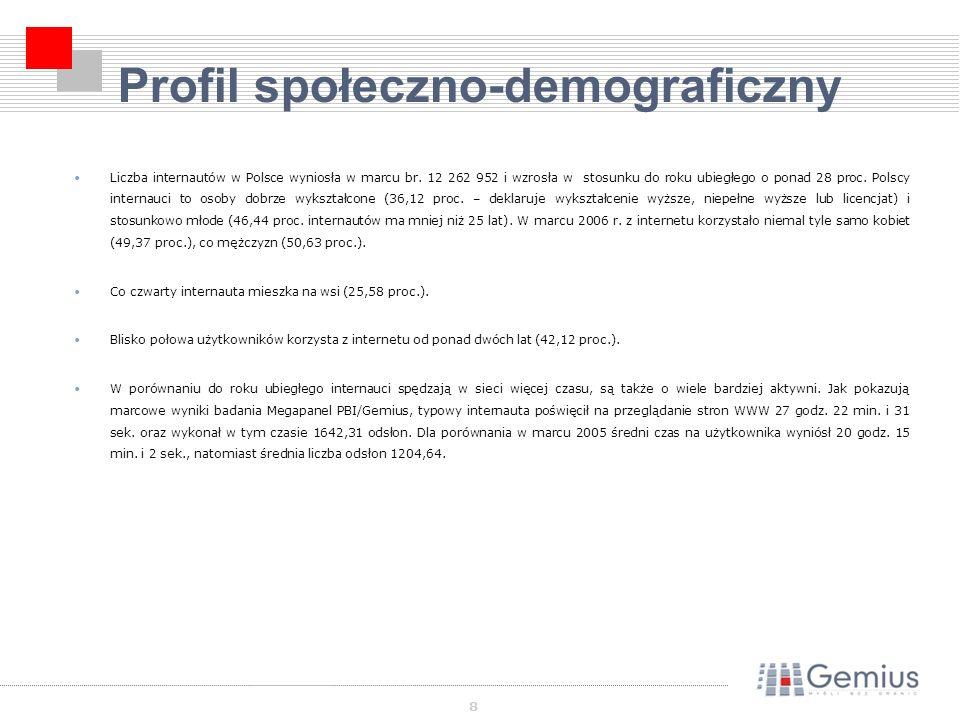 8 Profil społeczno-demograficzny Liczba internautów w Polsce wyniosła w marcu br.