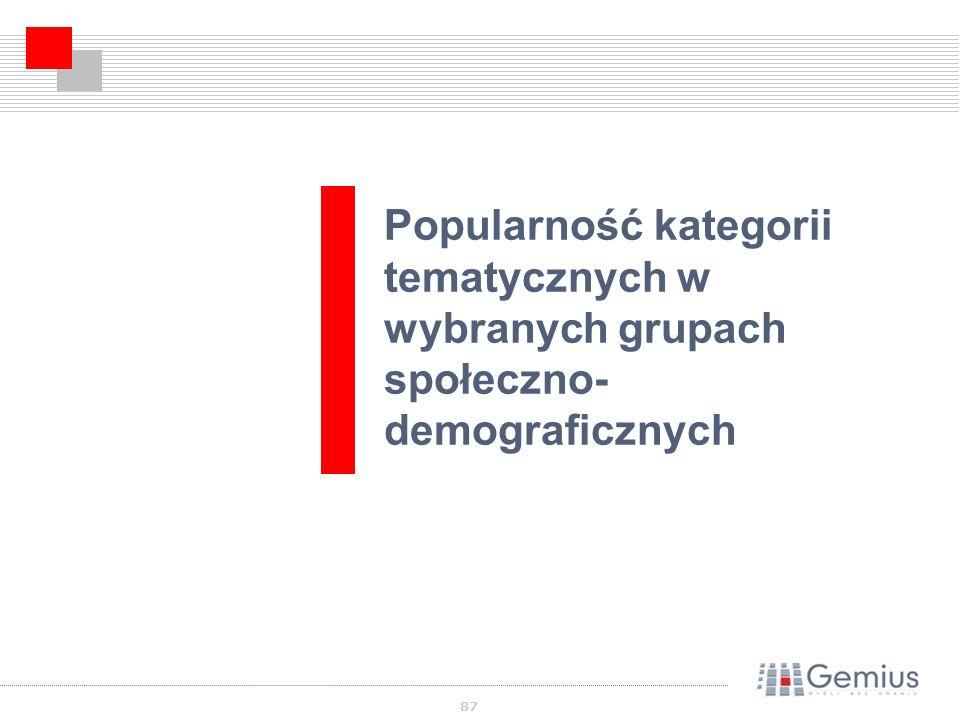 87 Popularność kategorii tematycznych w wybranych grupach społeczno- demograficznych