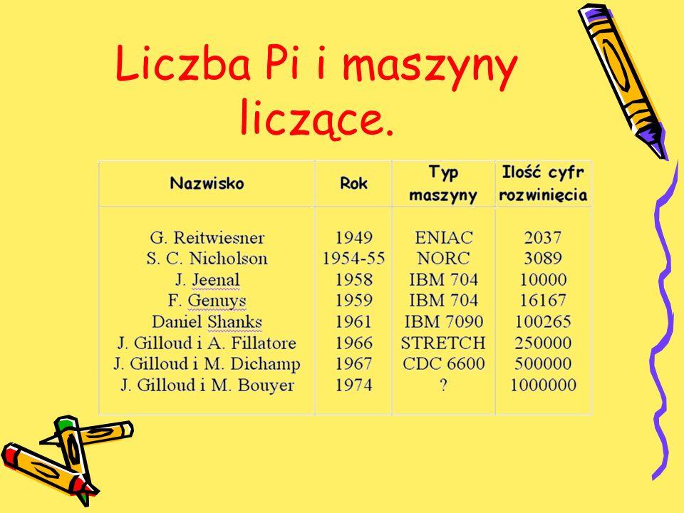 Liczba Pi i maszyny liczące.