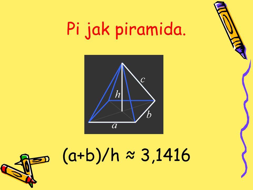 Pi jak piramida. (a+b)/h 3,1416