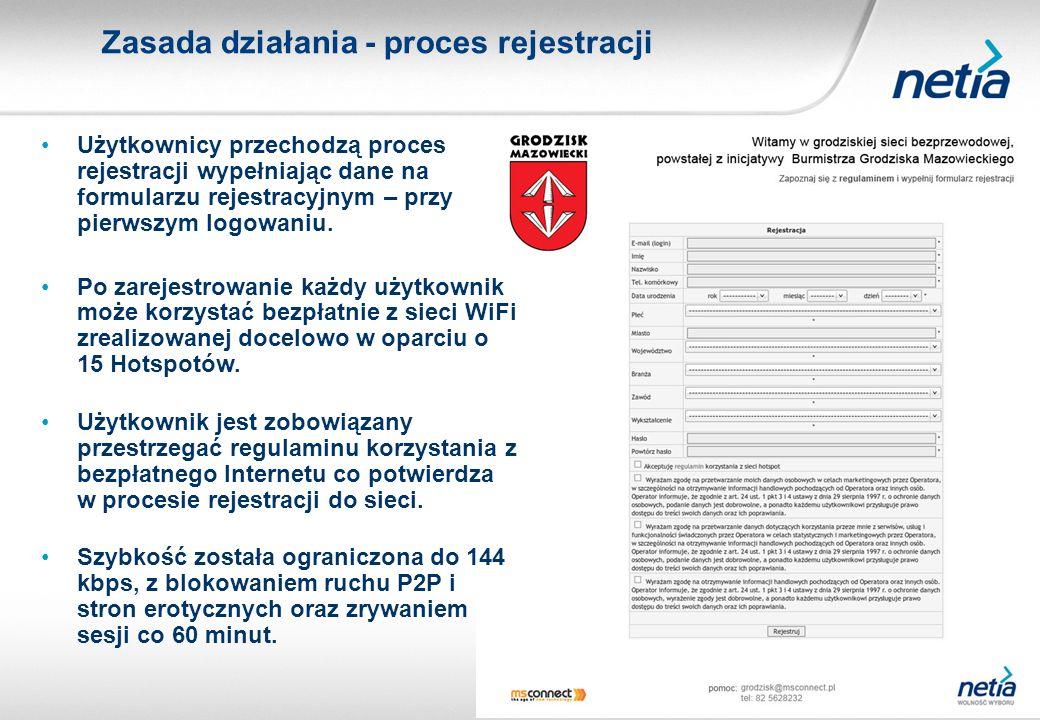 Użytkownicy przechodzą proces rejestracji wypełniając dane na formularzu rejestracyjnym – przy pierwszym logowaniu. Po zarejestrowanie każdy użytkowni