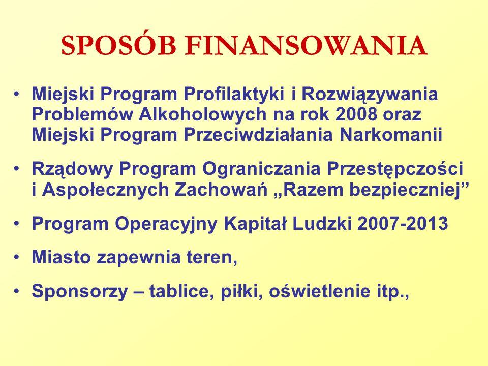 SPOSÓB FINANSOWANIA Miejski Program Profilaktyki i Rozwiązywania Problemów Alkoholowych na rok 2008 oraz Miejski Program Przeciwdziałania Narkomanii R