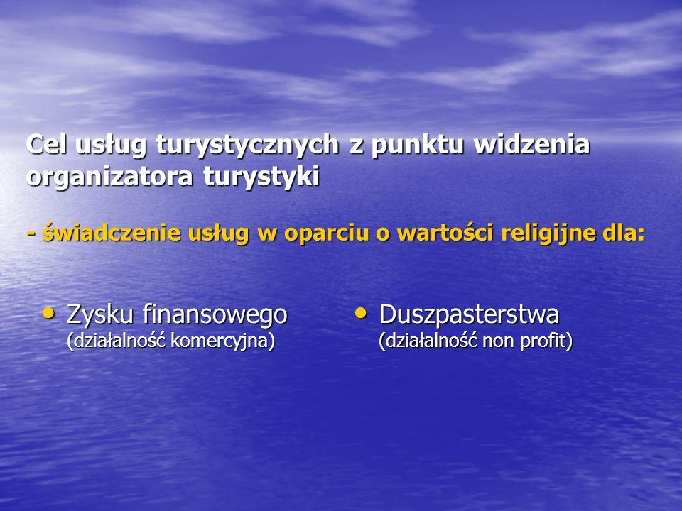 Cel usług turystycznych z punktu widzenia odbiorcy usług turystycznych - ubogacenie duchowe wartościami religijnymi przez: Zwiedzanie miejsc sakralnych Zwiedzanie miejsc sakralnych - Tradycyjne dotknięcie sacrum - Odpoczynek - Odprężenie Przeżycie sacrum Przeżycie sacrum - Poznawanie m.