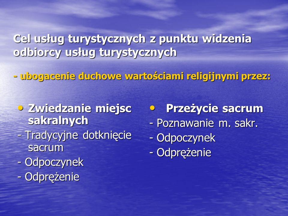Schemat, który funkcjonował: Instytucje świeckie Instytucje świeckie Instytucje religijne Instytucje religijne Organizator turystyki - świadczenie usług w oparciu o wartości religijne dla: Zysk finansowy (działalność komercyjna) Zysk finansowy (działalność komercyjna) Duszpasterstwo (działalność non profit) Duszpasterstwo (działalność non profit) Odbiorca usług turystycznych - ubogacenie duchowe wartościami religijnymi przez: Zwiedzanie Zwiedzanie Przeżycie sacrum Przeżycie sacrum