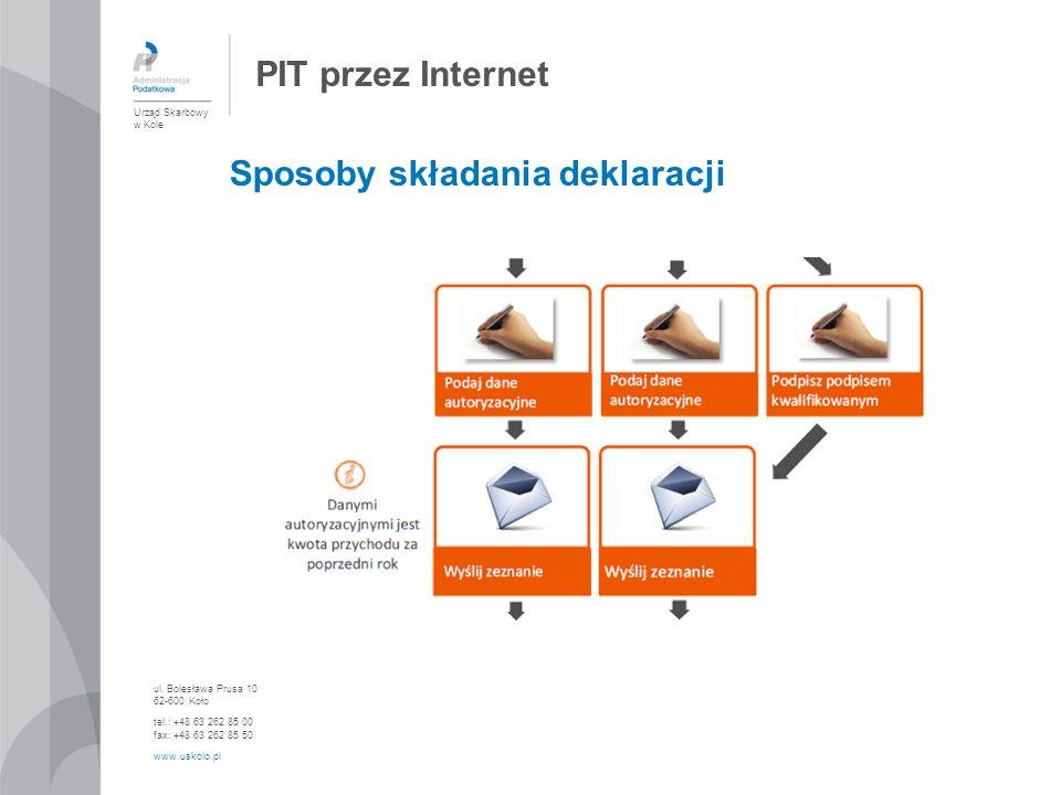 PIT przez Internet Urząd Skarbowy w Kole ul.