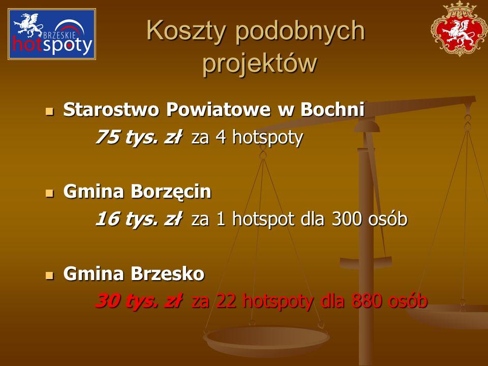 Koszty podobnych projektów Koszty podobnych projektów Starostwo Powiatowe w Bochni Starostwo Powiatowe w Bochni 75 tys. zł za 4 hotspoty Gmina Borzęci