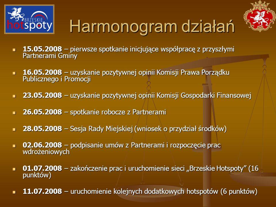 Harmonogram działań Harmonogram działań 15.05.2008 – pierwsze spotkanie inicjujące współpracę z przyszłymi Partnerami Gminy 15.05.2008 – pierwsze spot