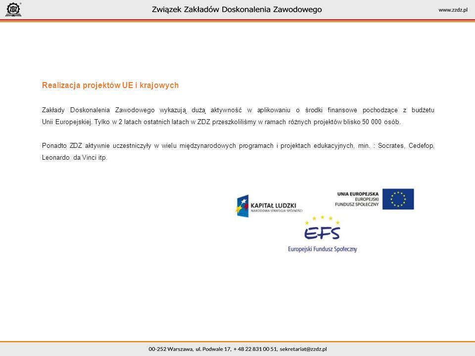 Realizacja projektów UE i krajowych Zakłady Doskonalenia Zawodowego wykazują dużą aktywność w aplikowaniu o środki finansowe pochodzące z budżetu Unii Europejskiej.