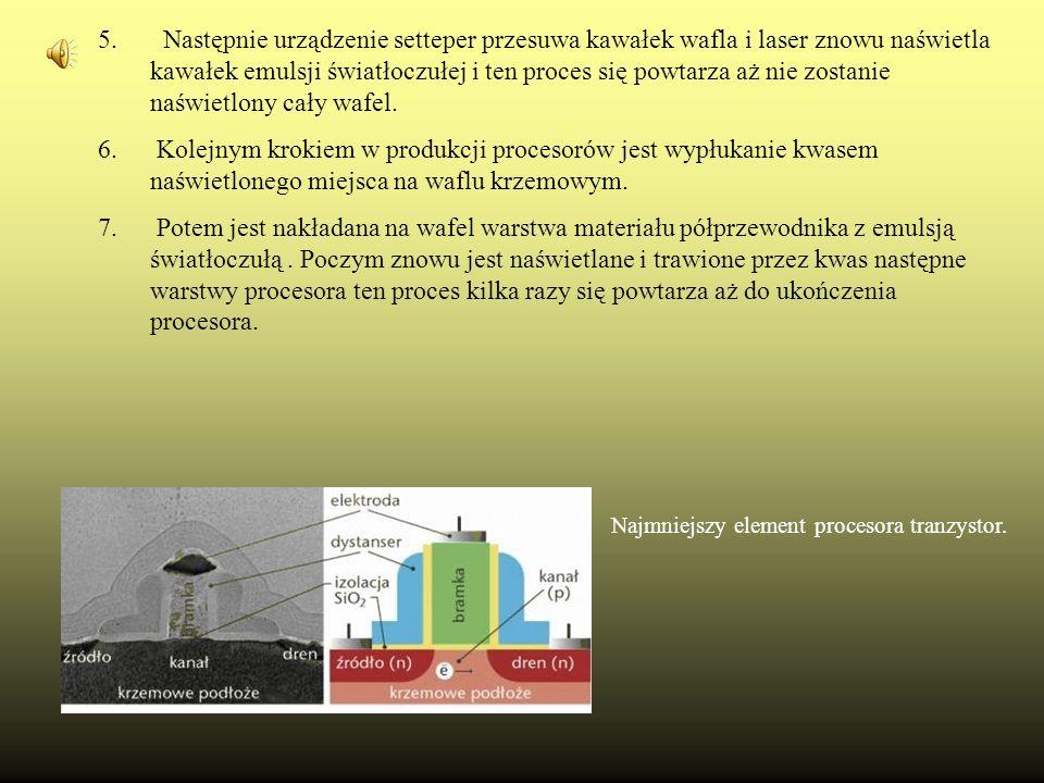 Ten schemat przedstawia jak jest naświetlany wafel krzemowy w procesie naświetlania.