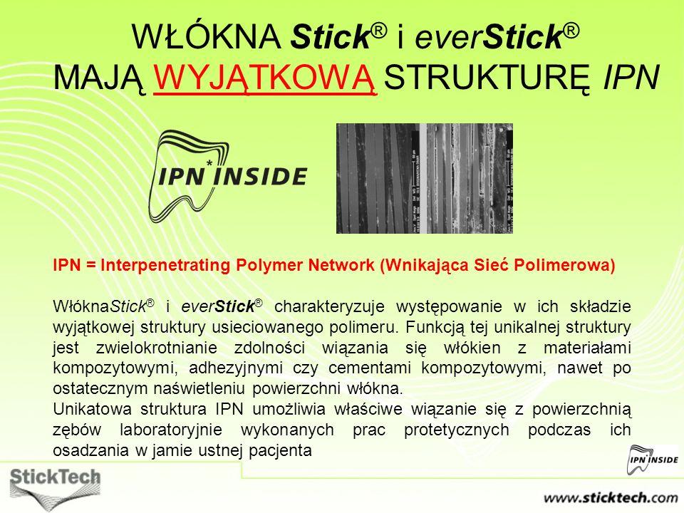 IPN = Interpenetrating Polymer Network (Wnikająca Sieć Polimerowa) WłóknaStick ® i everStick ® charakteryzuje występowanie w ich składzie wyjątkowej s