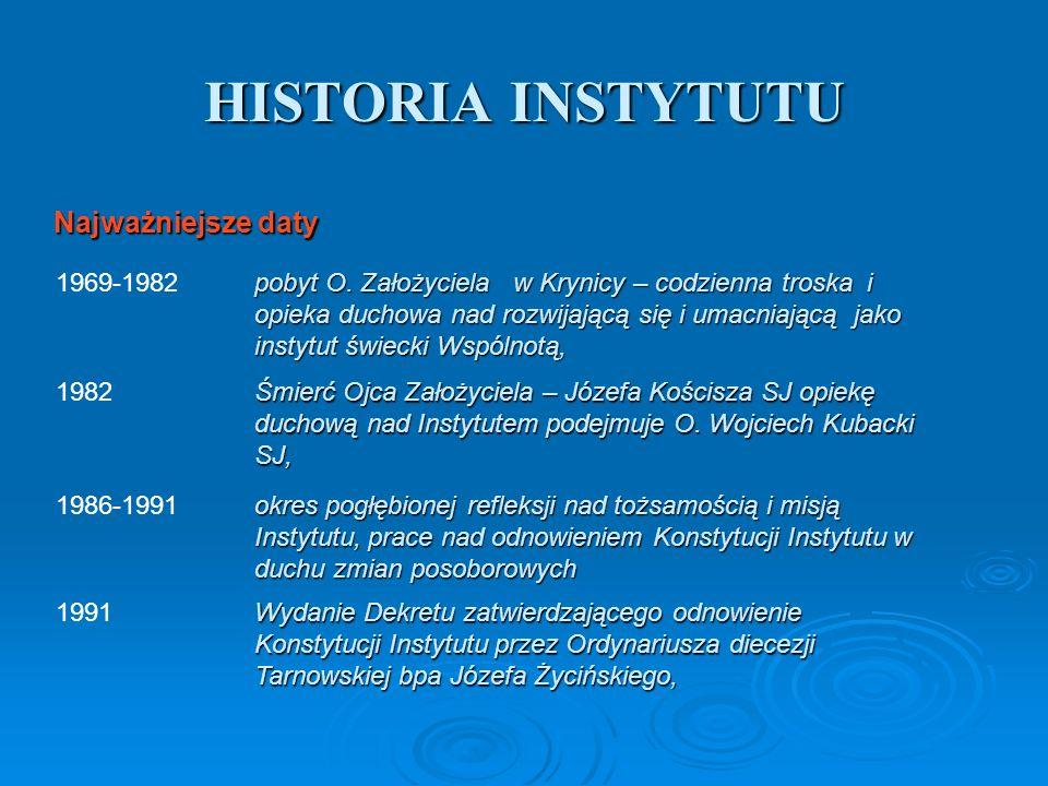 HISTORIA INSTYTUTU pobyt O. Założyciela w Krynicy – codzienna troska i opieka duchowa nad rozwijającą się i umacniającą jako instytut świecki Wspólnot