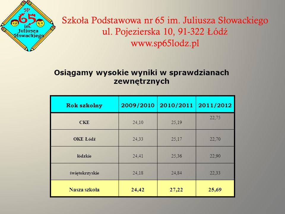 Szko ł a Podstawowa nr 65 im. Juliusza S ł owackiego ul. Pojezierska 10, 91-322 Ł ód ź www.sp65lodz.pl Osiągamy wysokie wyniki w sprawdzianach zewnętr