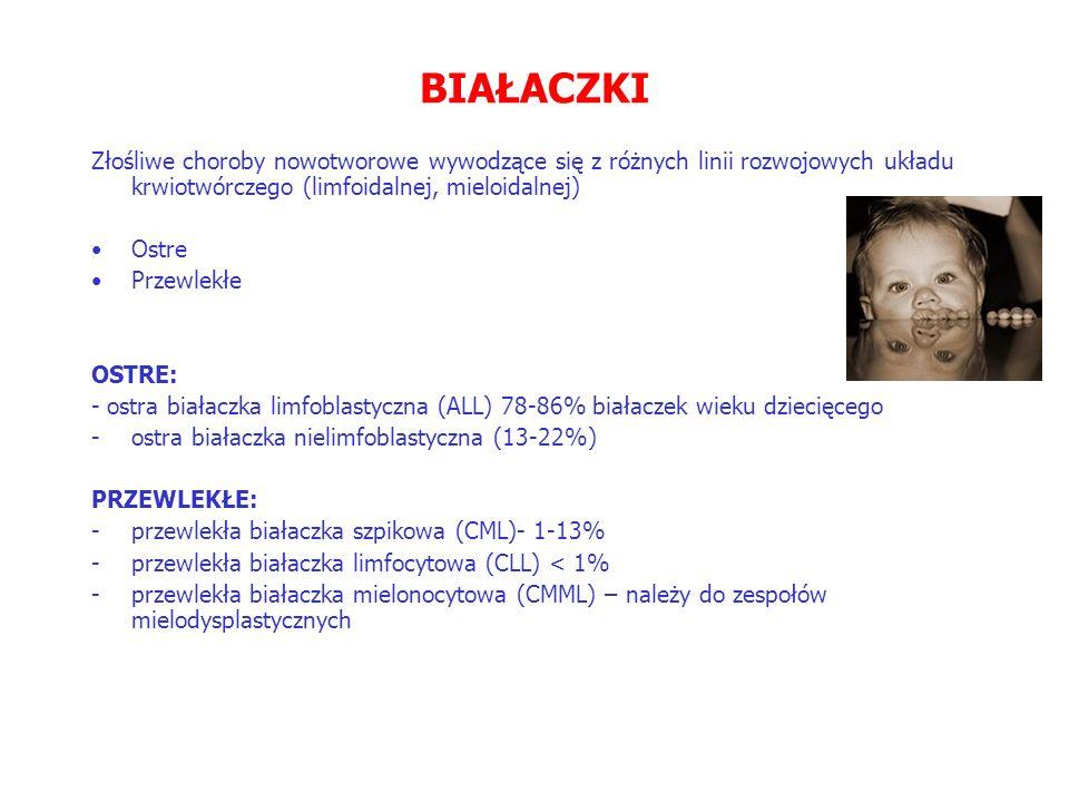 BIAŁACZKI Złośliwe choroby nowotworowe wywodzące się z różnych linii rozwojowych układu krwiotwórczego (limfoidalnej, mieloidalnej) Ostre Przewlekłe OSTRE: - ostra białaczka limfoblastyczna (ALL) 78-86% białaczek wieku dziecięcego -ostra białaczka nielimfoblastyczna (13-22%) PRZEWLEKŁE: -przewlekła białaczka szpikowa (CML)- 1-13% -przewlekła białaczka limfocytowa (CLL) < 1% -przewlekła białaczka mielonocytowa (CMML) – należy do zespołów mielodysplastycznych