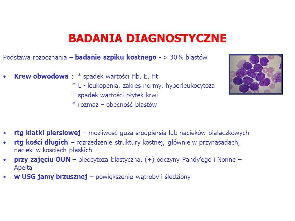 BADANIA DIAGNOSTYCZNE Podstawa rozpoznania – badanie szpiku kostnego - > 30% blastów Krew obwodowa : * spadek wartości Hb, E, Ht * L - leukopenia, zakres normy, hyperleukocytoza * spadek wartości płytek krwi * rozmaz – obecność blastów rtg klatki piersiowej – możliwość guza śródpiersia lub nacieków białaczkowych rtg kości długich – rozrzedzenie struktury kostnej, głównie w przynasadach, nacieki w kościach płaskich przy zajęciu OUN – pleocytoza blastyczna, (+) odczyny Pandyego i Nonne – Apelta w USG jamy brzusznej – powiększenie wątroby i śledziony