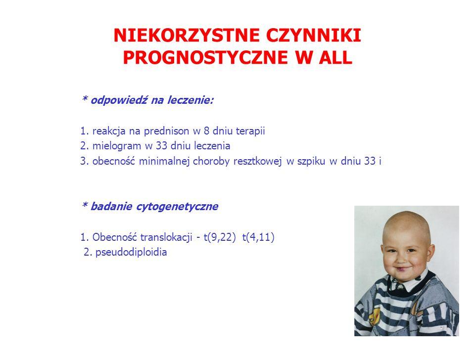 NIEKORZYSTNE CZYNNIKI PROGNOSTYCZNE W ALL * odpowiedź na leczenie: 1.