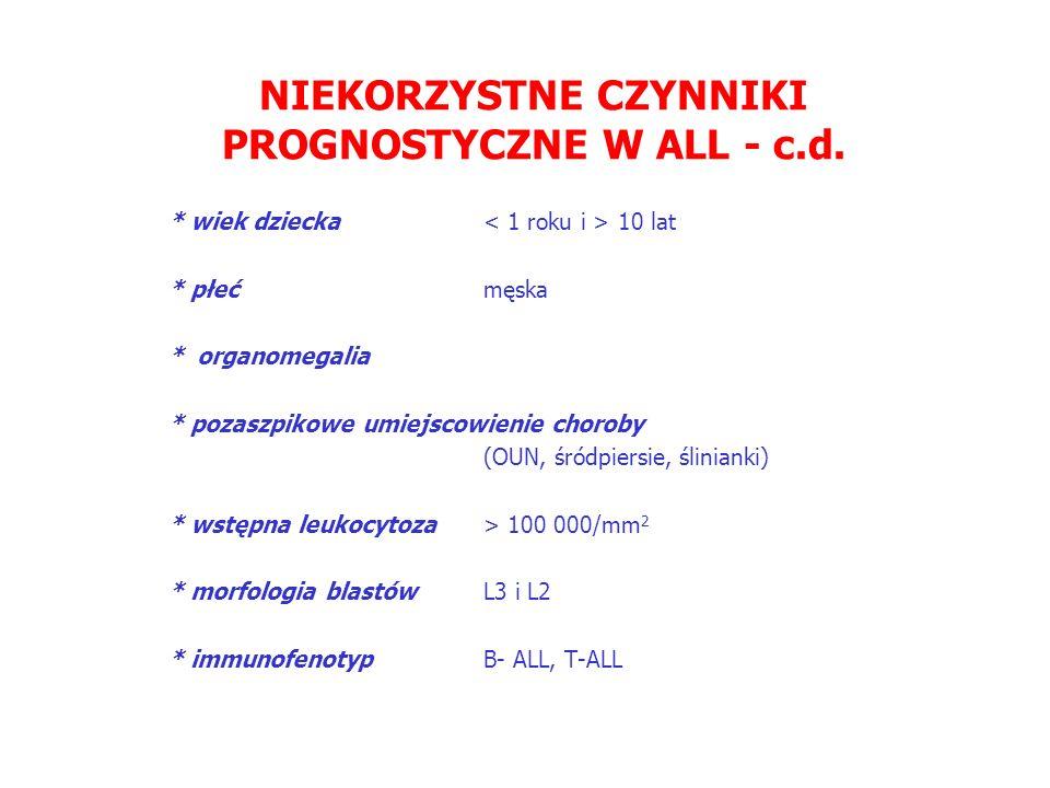 NIEKORZYSTNE CZYNNIKI PROGNOSTYCZNE W ALL - c.d.